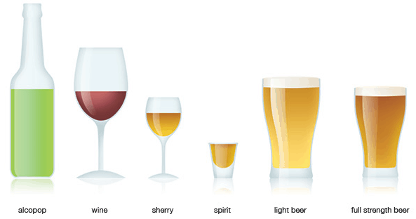 How Many Ounces Of Alcohol Is In A Standard Drink